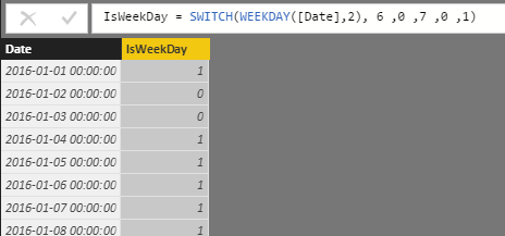 Create a column with 1 for weekdays and 0 for weekends