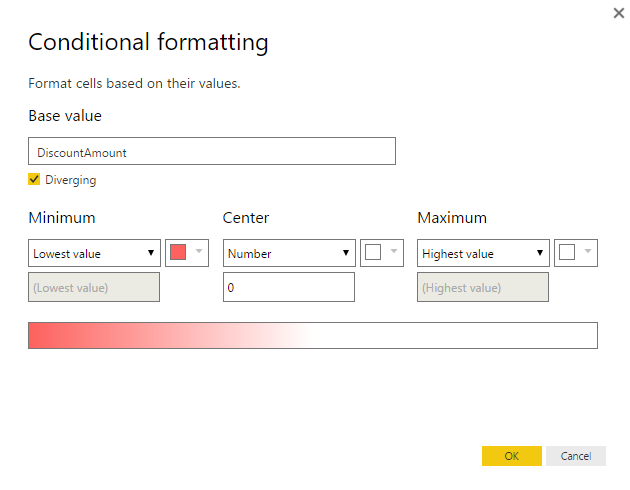 Conditional Formatting negative values only.png