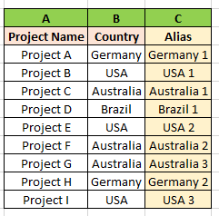 Project Alias.PNG