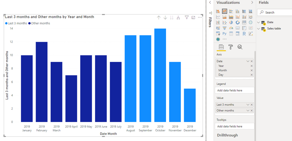 Highlight Area in Data Visualization for Emphasis.PNG