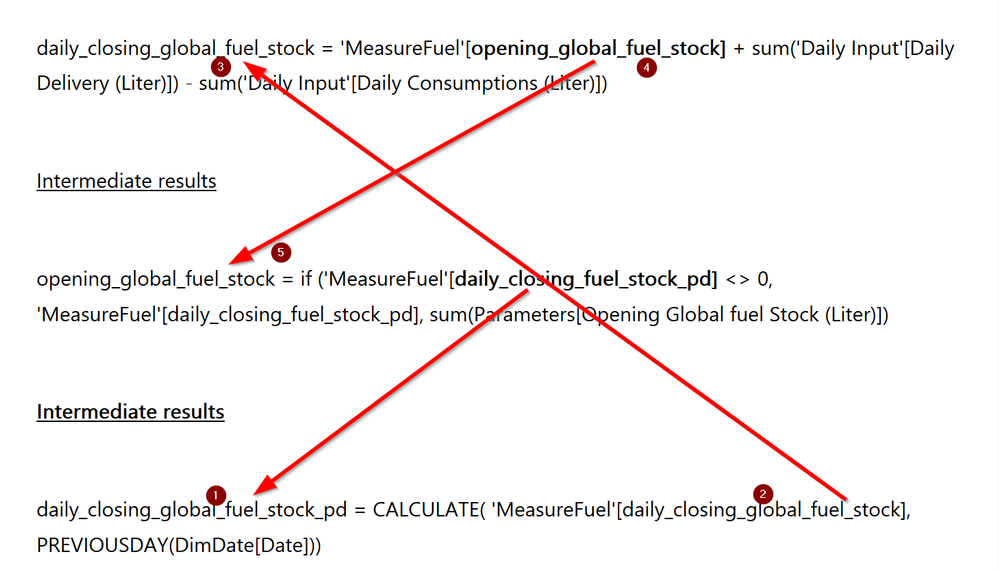 20191117 05_49_22-Re_ How to Overcome a Circular Dependency was Dete... - Microsoft Power BI Commu.png