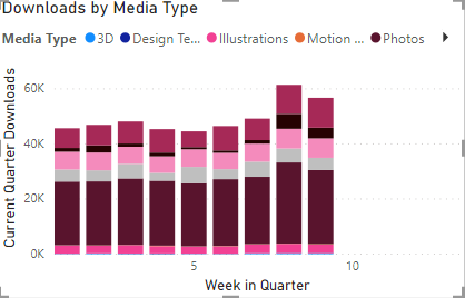 downloads by media type.PNG