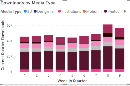 downloads by media type1.PNG