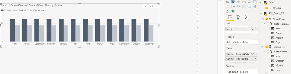 X-axis with months from separate table