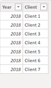Clients Table.png
