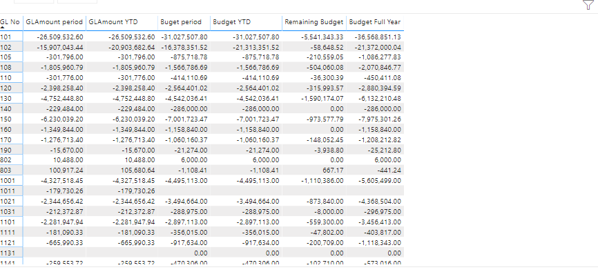 test_budget_full_year.PNG