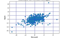 example Scatterplot.PNG