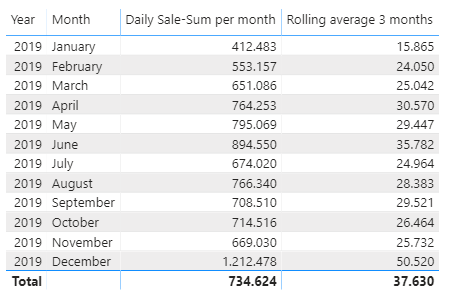 monthTable.PNG