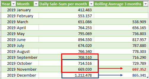 monthTable2.PNG