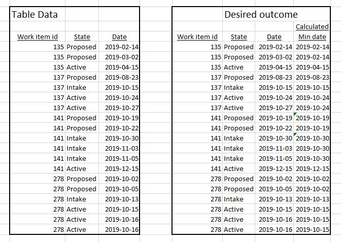 Original data and with custom column.png