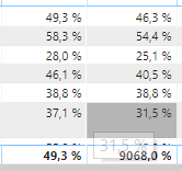 Sales_uncleaned and cleaned wrong total.png