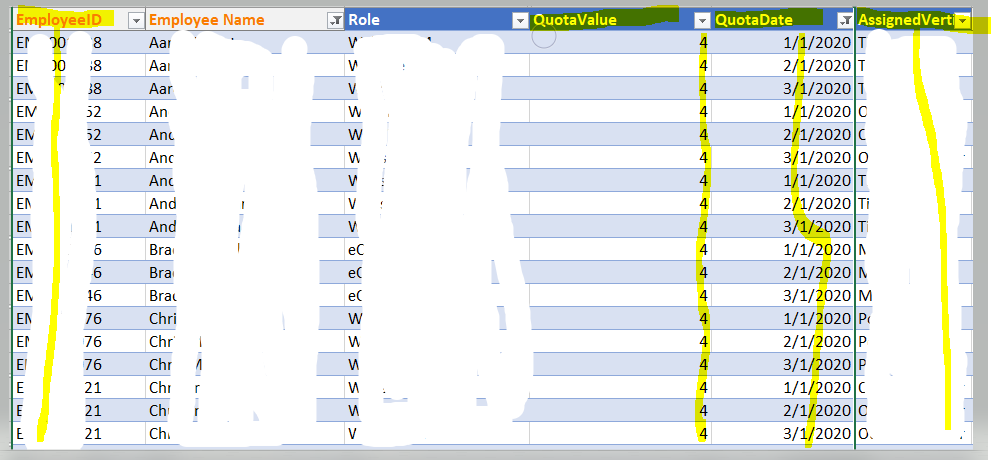 Example of IndividualQuota File/table structure