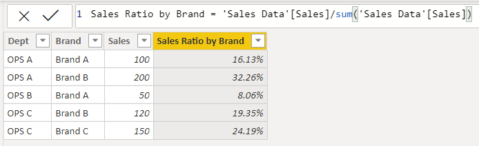 Sales Data.PNG