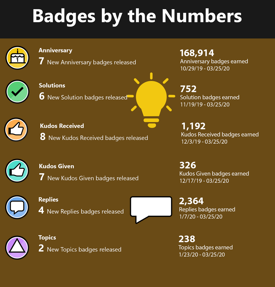 Badge Infograph.png