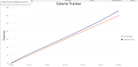 Calorie Tracker Desired View.png
