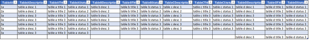 Tables ABCD Merged.png