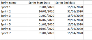 sprint-table.png