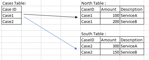 tables.PNG