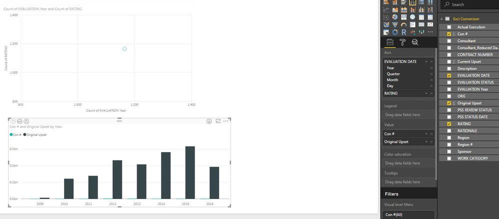 date works in bar chart but not in scatter