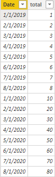 date table.png
