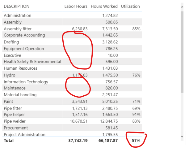 labor hours1.png
