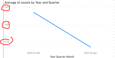 yearly average.PNG