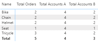 Orders and Accounts.png