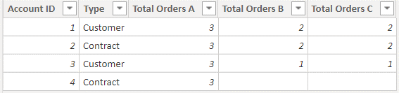 Total Orders C.png
