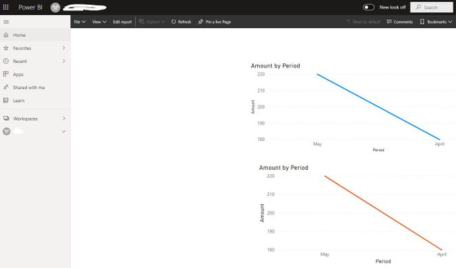 Line chart in Power BI Service