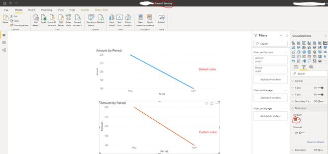 Line chart in Power BI Desktop