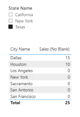 salesByState2.png