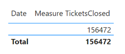 TableViewWithMeasure.png