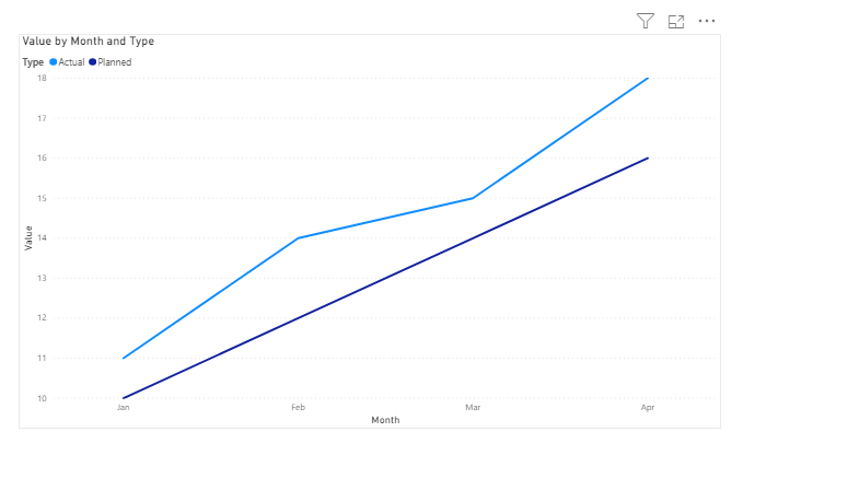 test_Help with creating a line chart.PNG