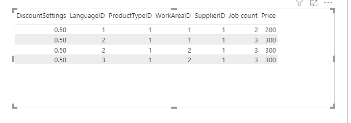 test_Add Count and Sum to table based on multiple ifs.PNG