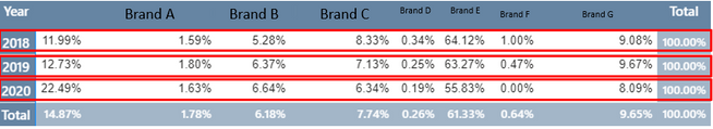 display percentages (table).png