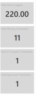Timesheet Count.PNG