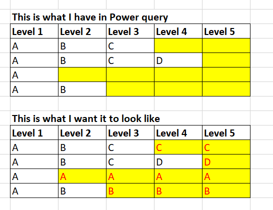 Power query -quesiton.png