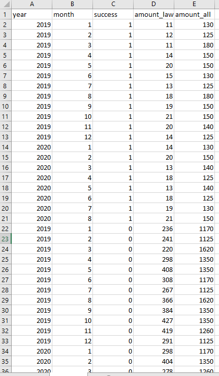 2020-09-14 08_40_11-Example_data - Excel.png