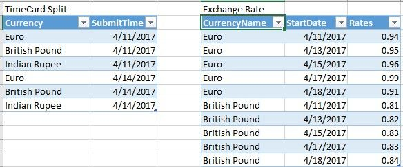 Getting the right exchange rate_1.jpg