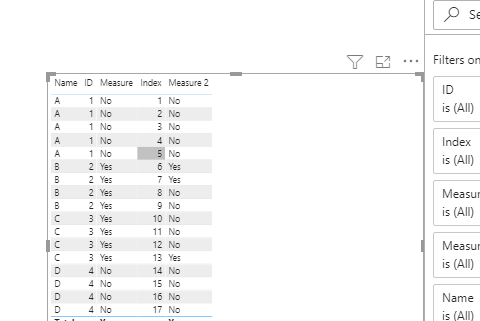 test_If any one Value is Yes in one column, then replicate Yes in other column.PNG