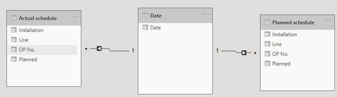 create date dimension table and relationships.JPG