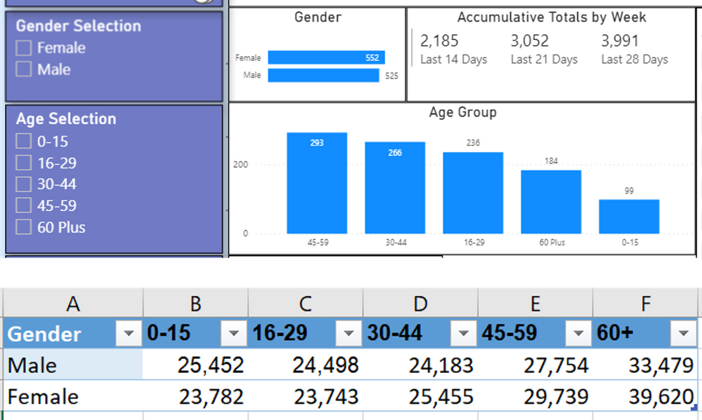 Rates by Gender and Age Group.png