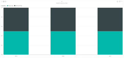 Market Share by year.PNG