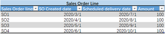 Sales_order_line_table.png