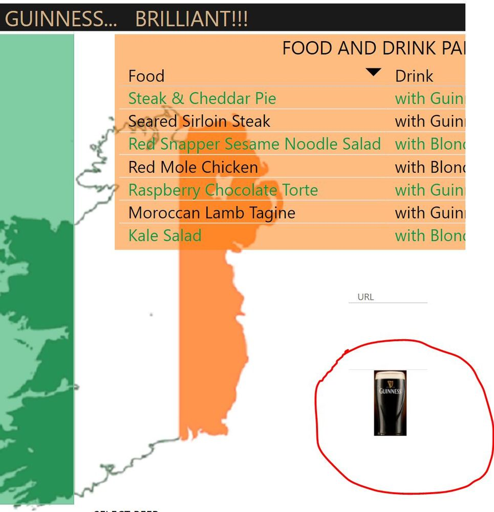 Guinness - PBI with Image.JPG