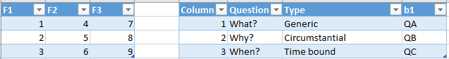 Relationship between Column Header and another table.png