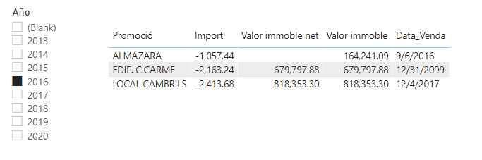 2021-03-01 09_02_51-Immobles_forum - Power BI Desktop.png
