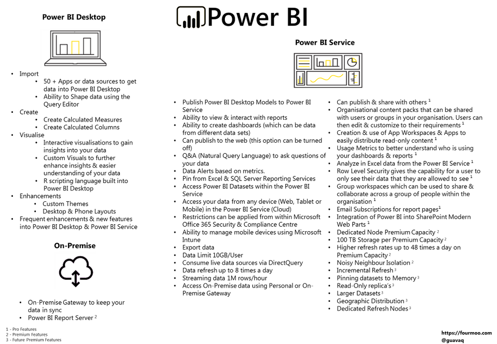 Power BI - Infographic - Page 2 June 2017.png