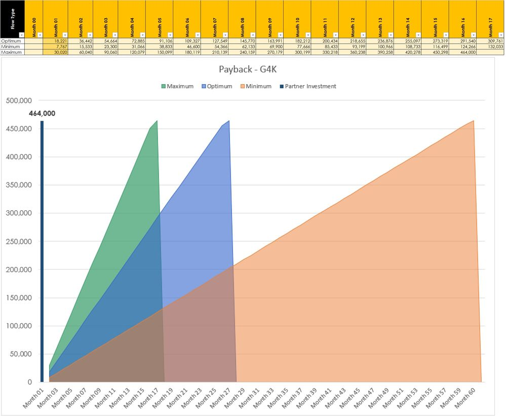 Payback Combined Chart in Excel.jpg