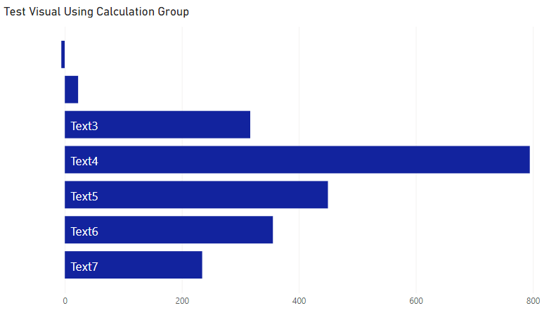 Data Labels Calculation Group.png